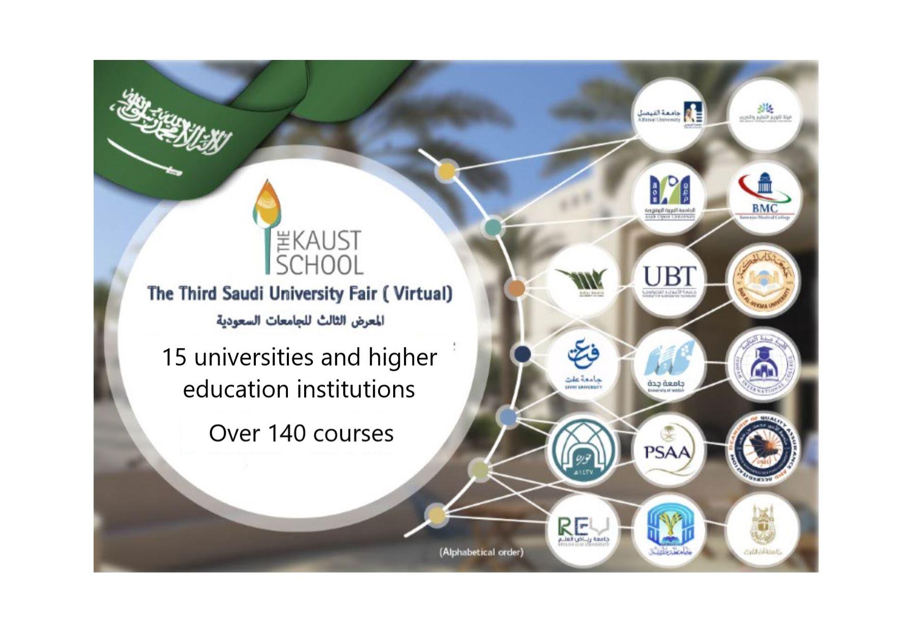 Third Saudi University Fair